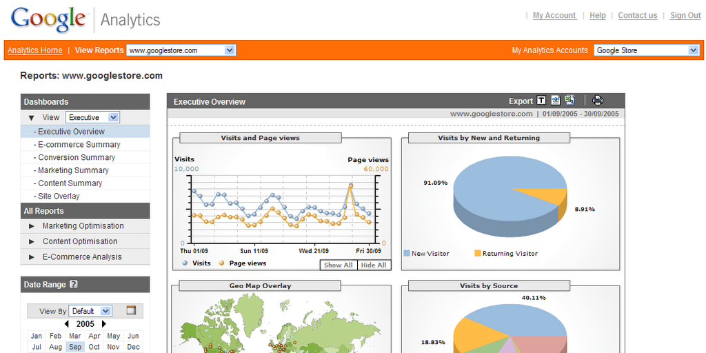 Google Analytics in 2005